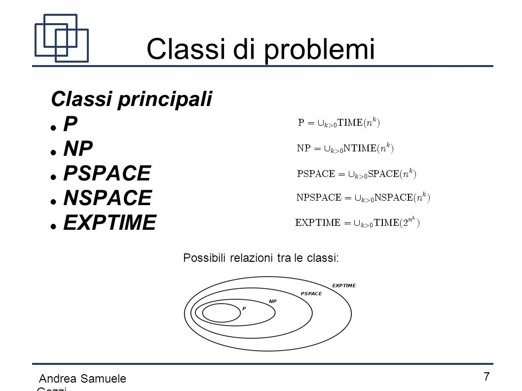 Classi principali P NP PSPACE NSPACE EXPTIME