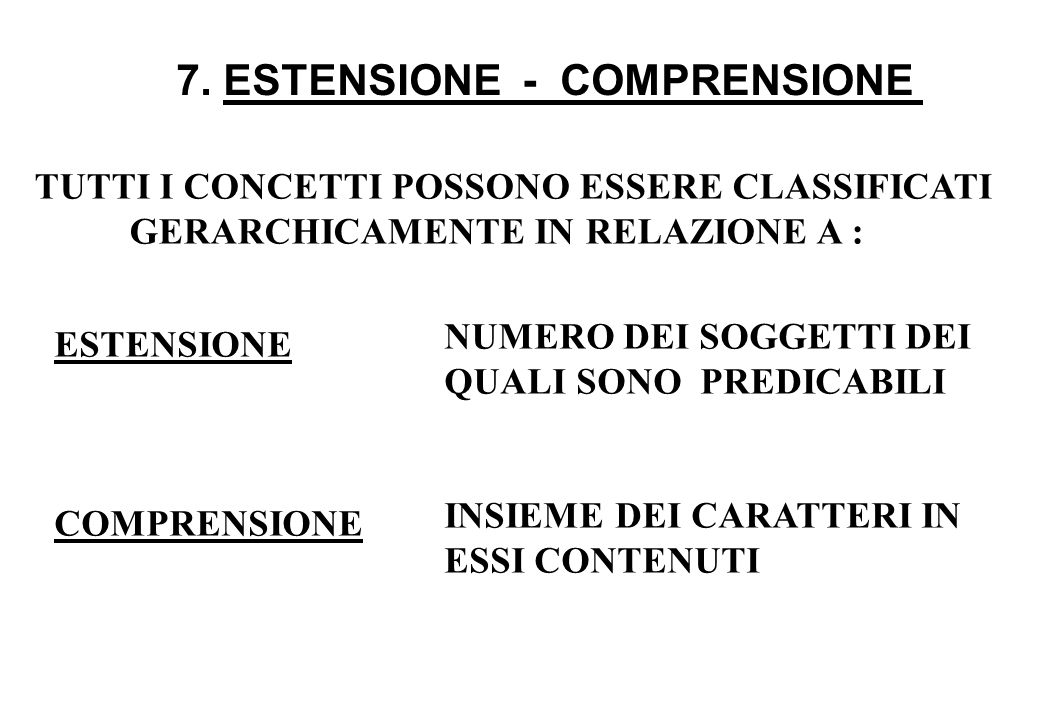 7. ESTENSIONE - COMPRENSIONE