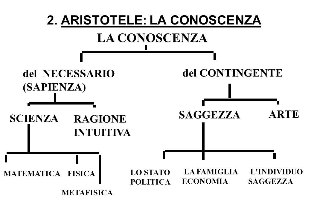 2. ARISTOTELE: LA CONOSCENZA