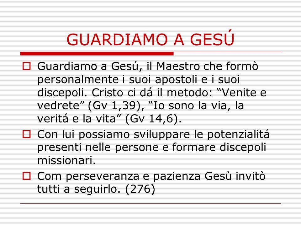 GUARDIAMO A GESÚ