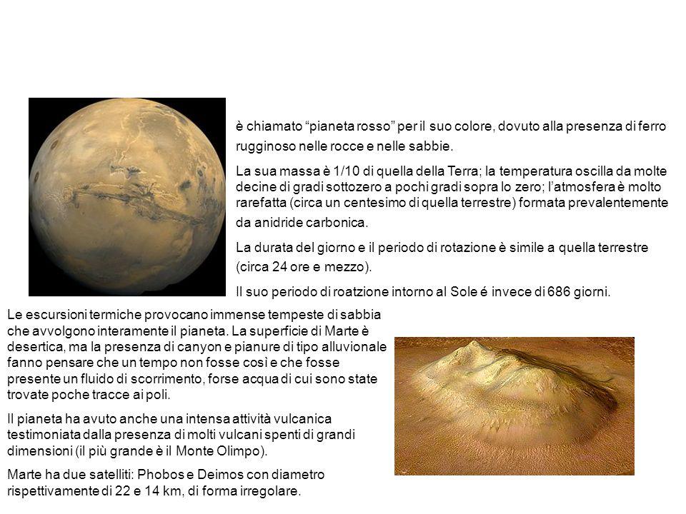 Il pianeta Marte. è chiamato pianeta rosso per il suo colore, dovuto alla presenza di ferro rugginoso nelle rocce e nelle sabbie.