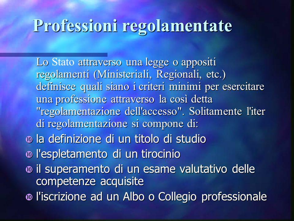 Professioni regolamentate
