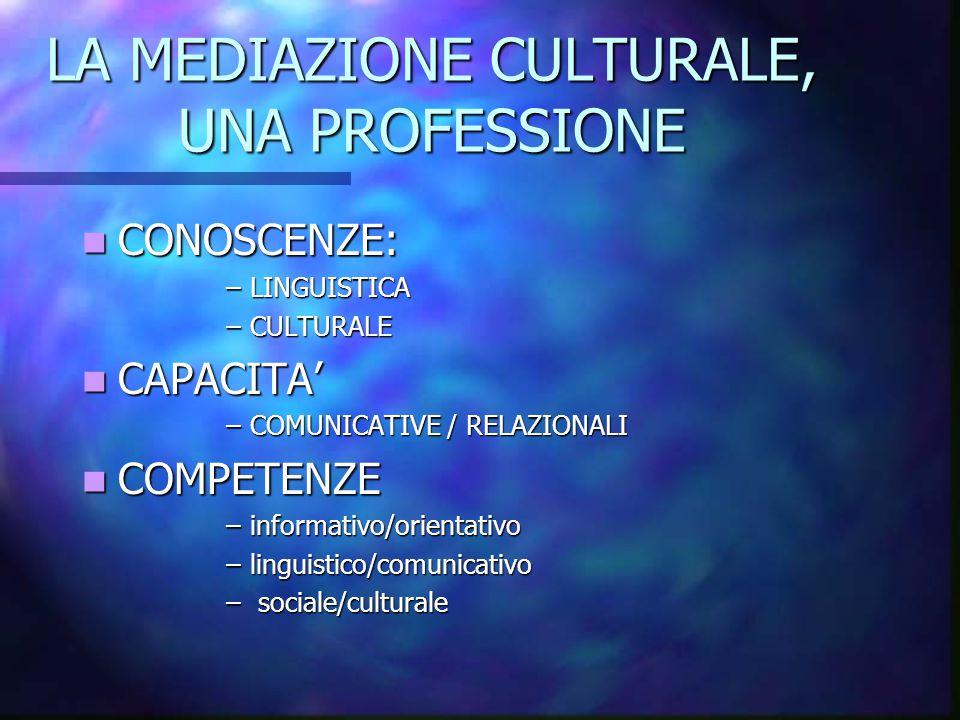 LA MEDIAZIONE CULTURALE, UNA PROFESSIONE