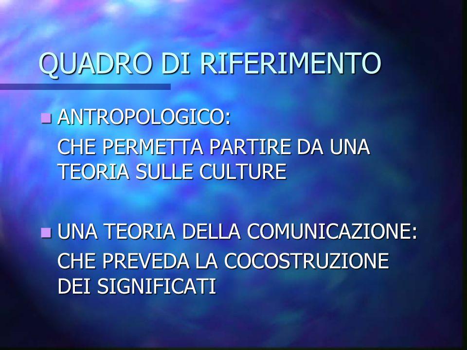 QUADRO DI RIFERIMENTO ANTROPOLOGICO: