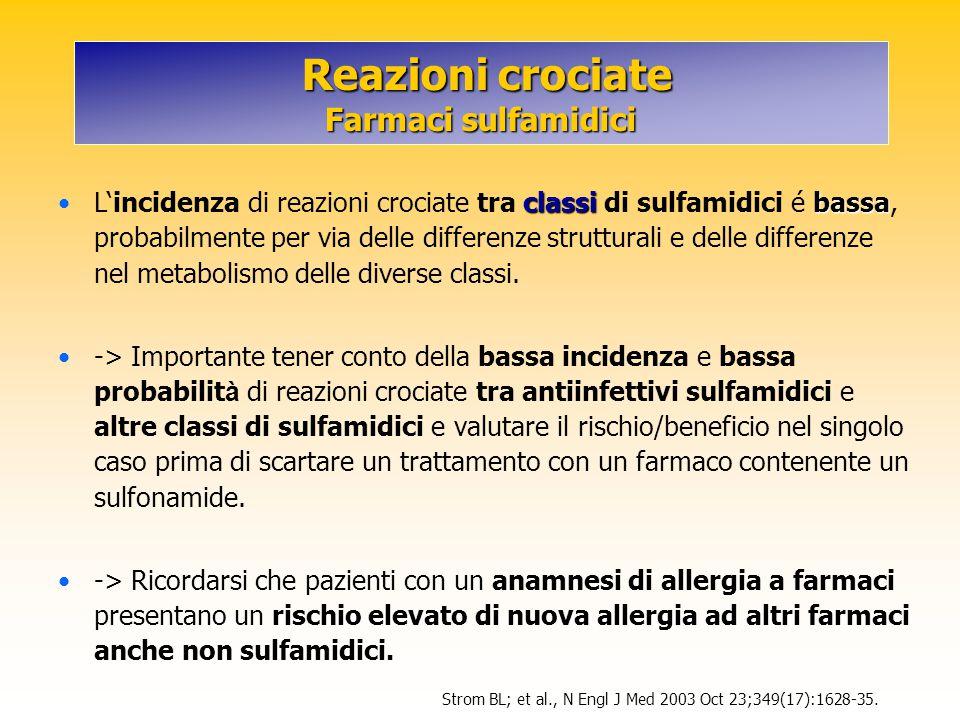 Reazioni crociate Farmaci sulfamidici