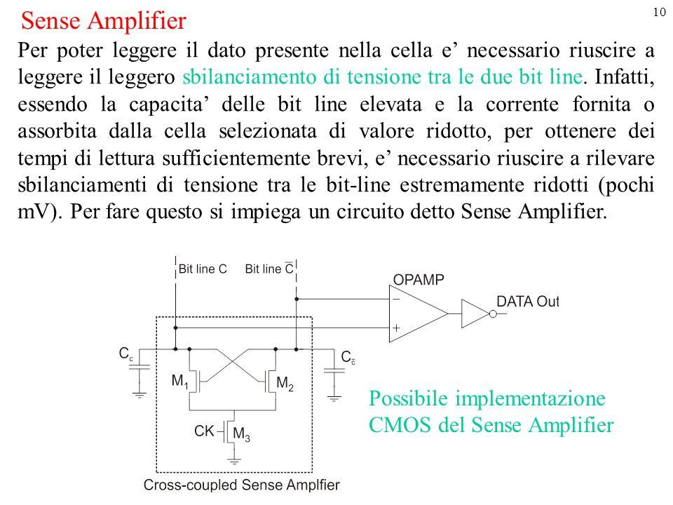 Sense Amplifier