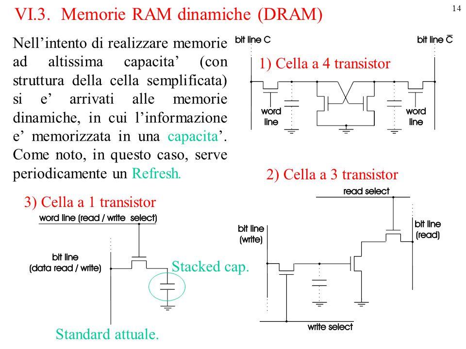 VI.3. Memorie RAM dinamiche (DRAM)