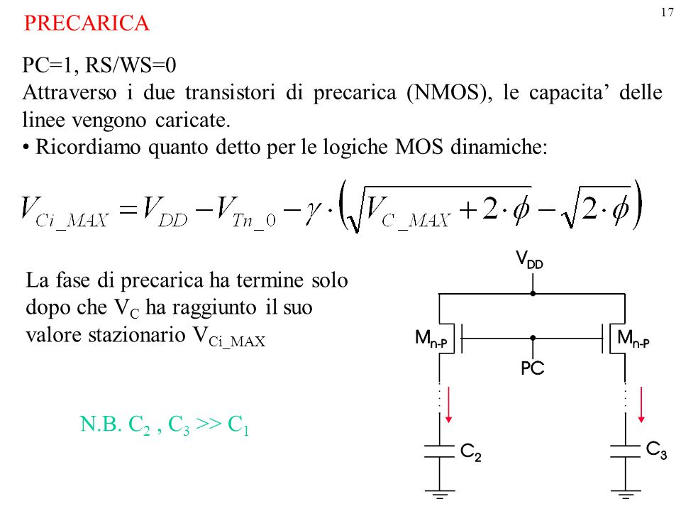 PRECARICA PC=1, RS/WS=0. Attraverso i due transistori di precarica (NMOS), le capacita' delle linee vengono caricate.