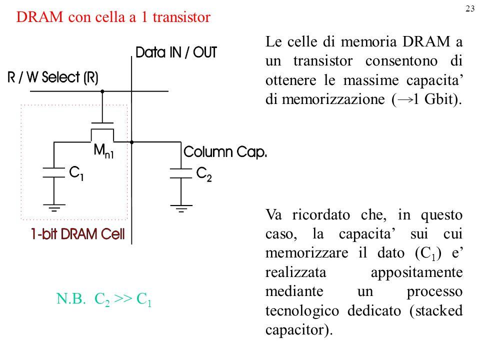 DRAM con cella a 1 transistor