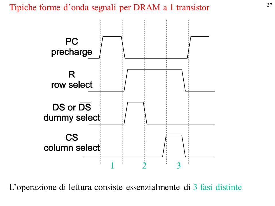 Tipiche forme d'onda segnali per DRAM a 1 transistor