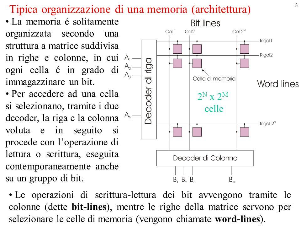 Tipica organizzazione di una memoria (architettura)