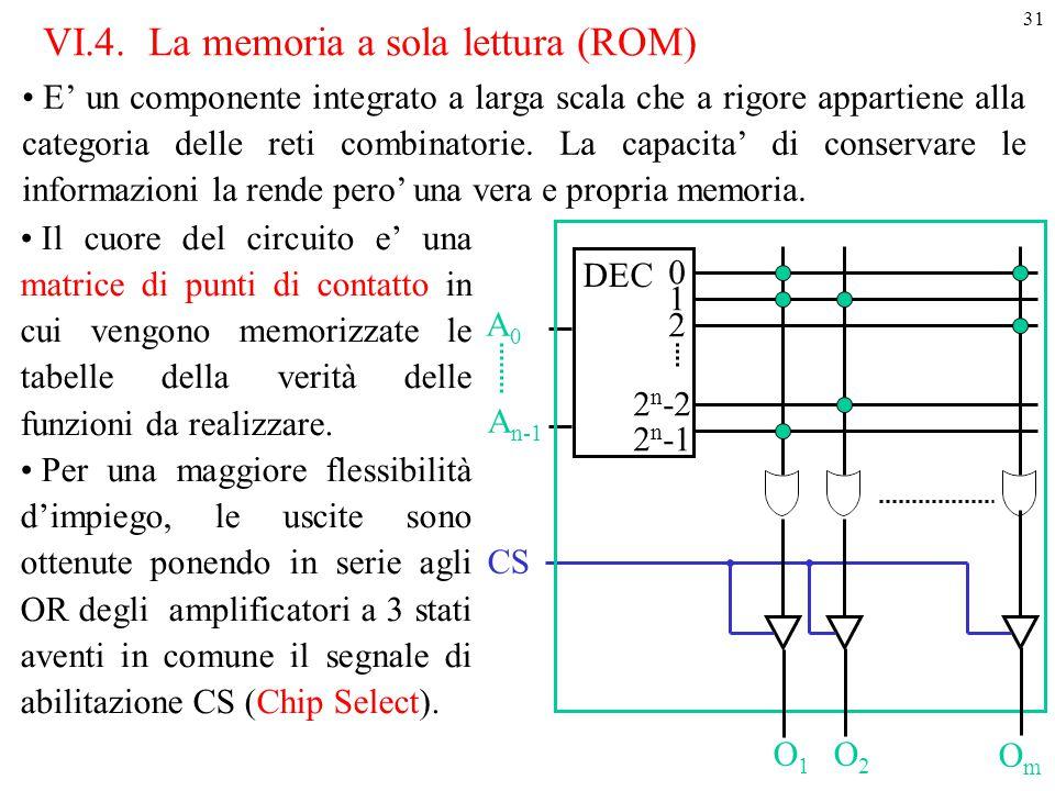 VI.4. La memoria a sola lettura (ROM)