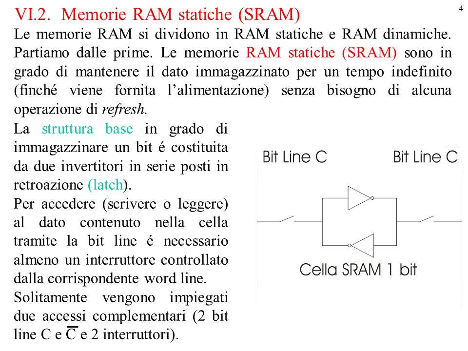 VI.2. Memorie RAM statiche (SRAM)