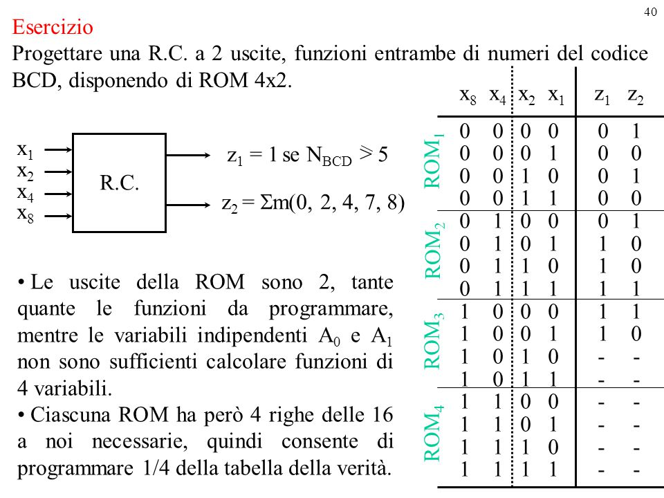 Esercizio Progettare una R.C. a 2 uscite, funzioni entrambe di numeri del codice BCD, disponendo di ROM 4x2.