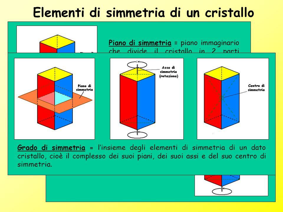 Elementi di simmetria di un cristallo