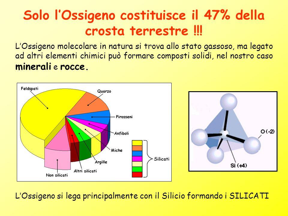 Solo l'Ossigeno costituisce il 47% della crosta terrestre !!!