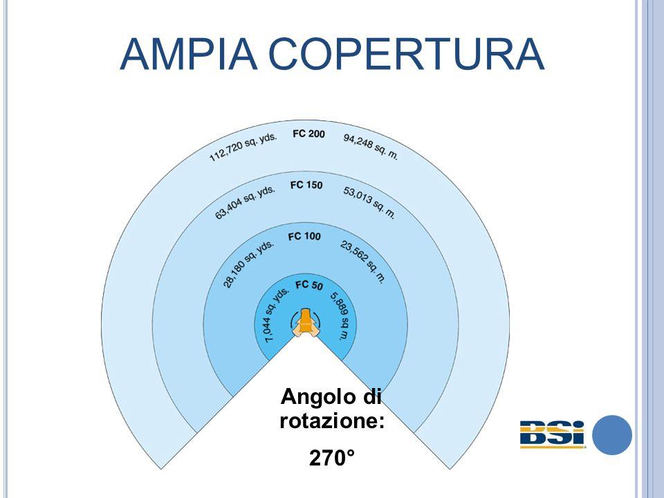 AMPIA COPERTURA Angolo di rotazione: 270°