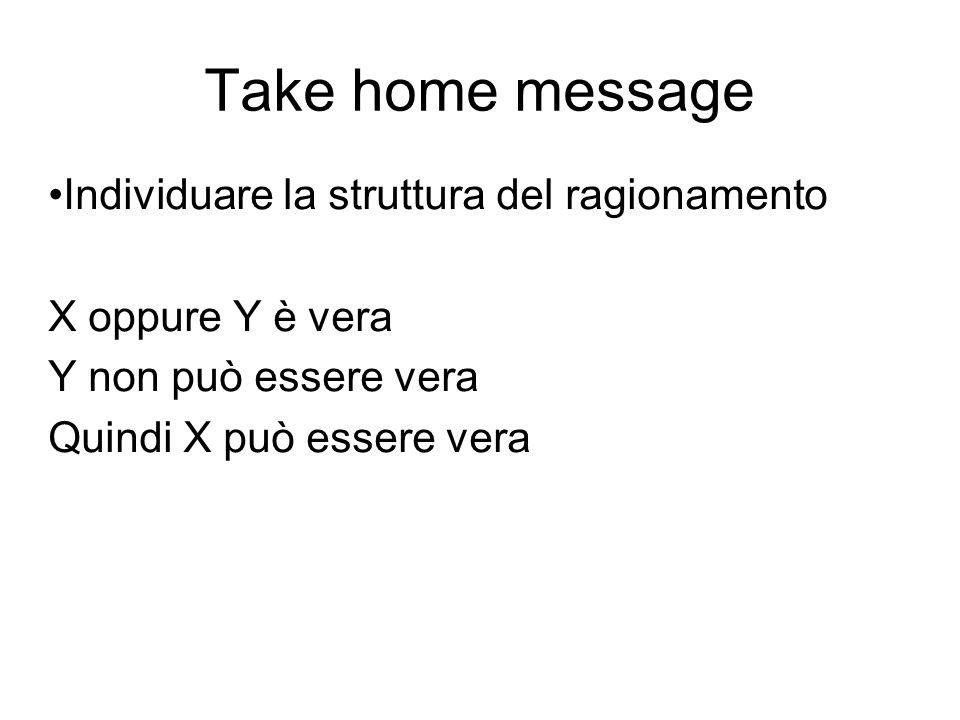 Take home message Individuare la struttura del ragionamento