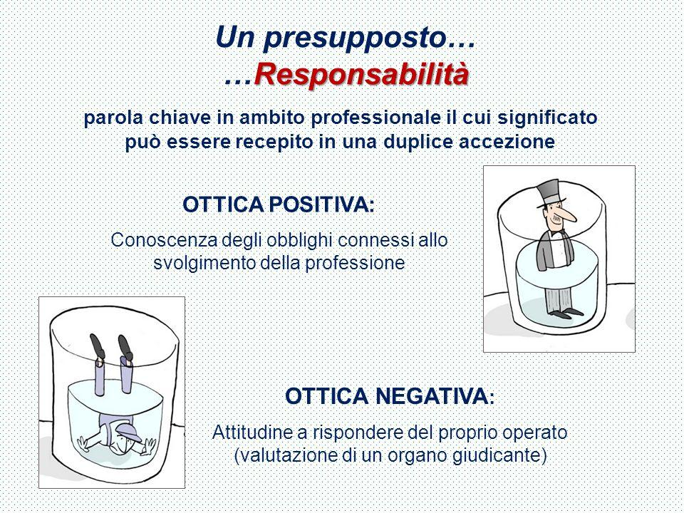 Un presupposto… …Responsabilità
