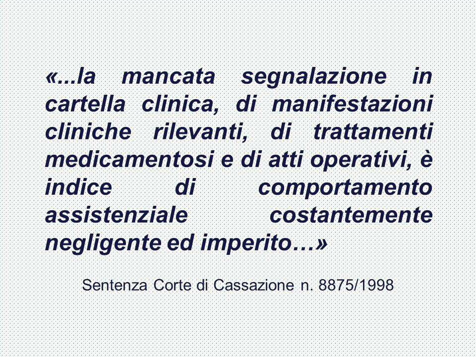 Sentenza Corte di Cassazione n. 8875/1998