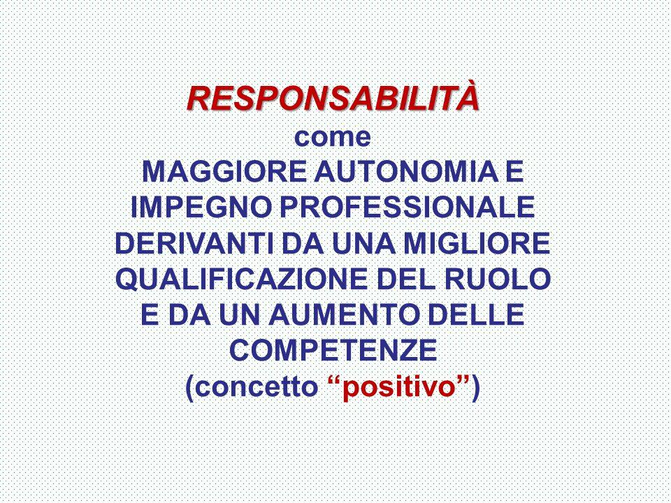 RESPONSABILITÀ come MAGGIORE AUTONOMIA E IMPEGNO PROFESSIONALE
