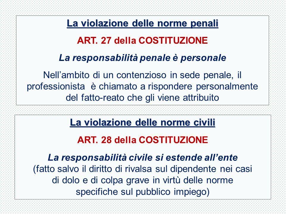La violazione delle norme penali La violazione delle norme civili