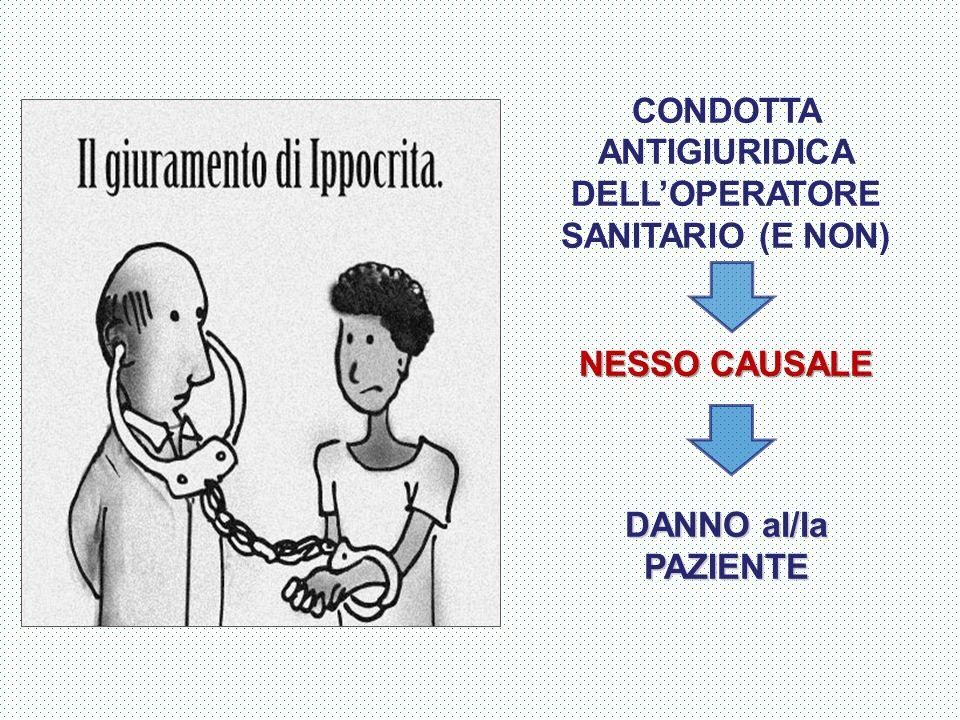 CONDOTTA ANTIGIURIDICA DELL'OPERATORE SANITARIO (E NON)