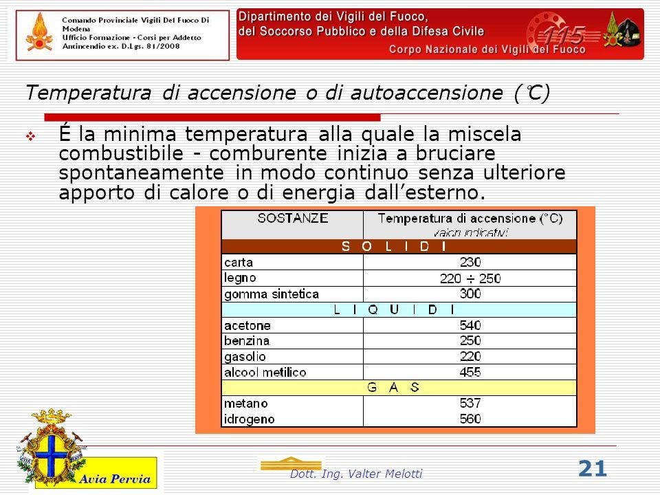 Temperatura di accensione o di autoaccensione (°C)