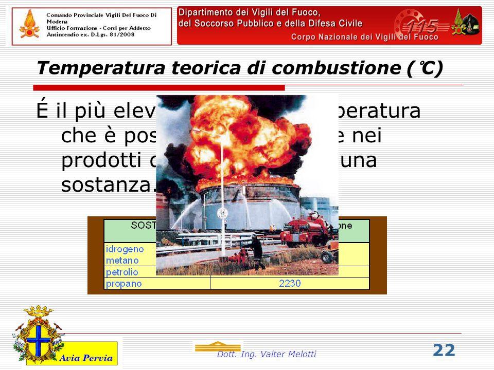 Temperatura teorica di combustione (°C)