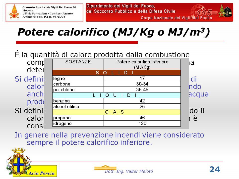 Potere calorifico (MJ/Kg o MJ/m3)