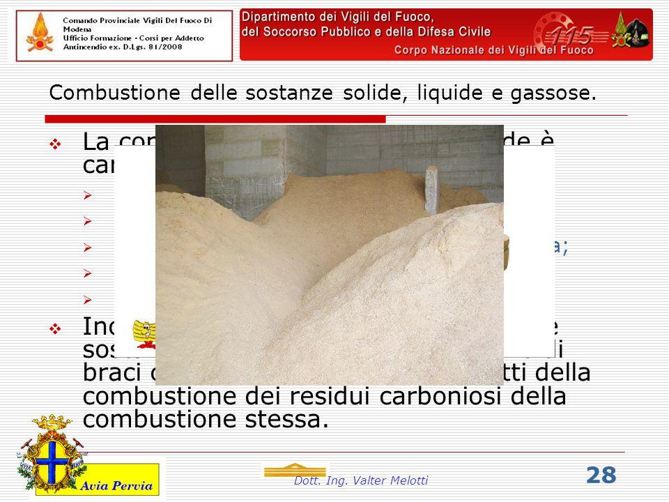 Combustione delle sostanze solide, liquide e gassose.