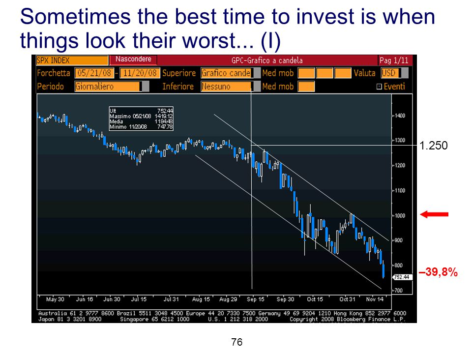 Sometimes the best time to invest is when things look their worst... (I)