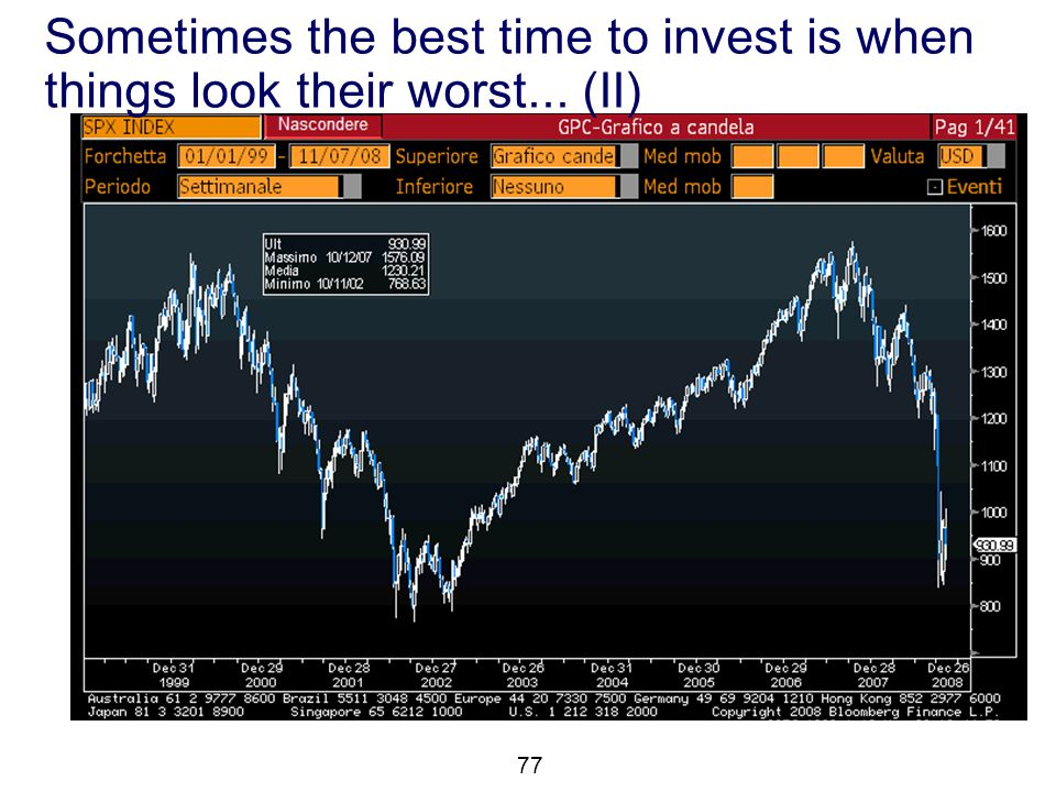 Sometimes the best time to invest is when things look their worst... (II)