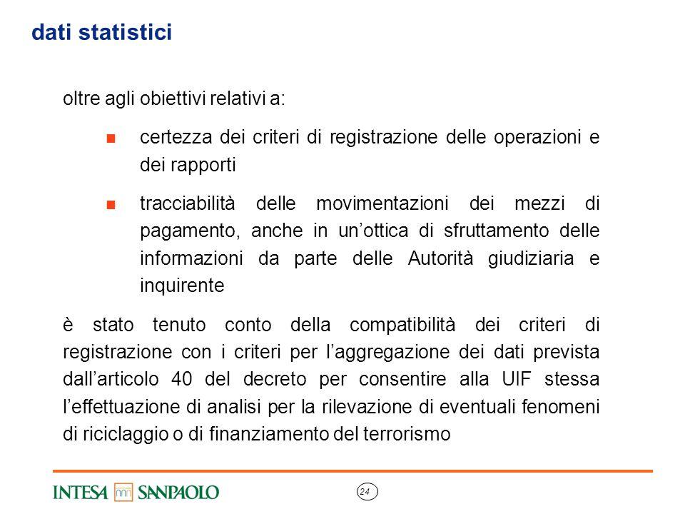 dati statistici oltre agli obiettivi relativi a: