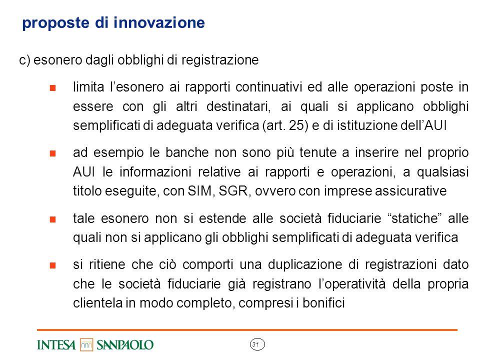 proposte di innovazione