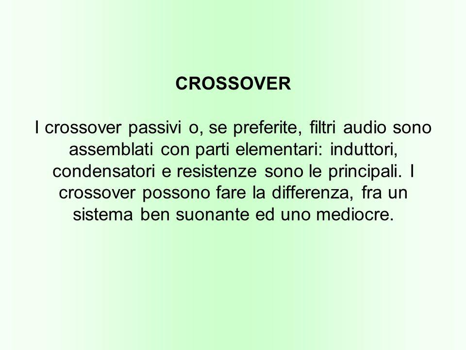 CROSSOVER I crossover passivi o, se preferite, filtri audio sono assemblati con parti elementari: induttori, condensatori e resistenze sono le principali.