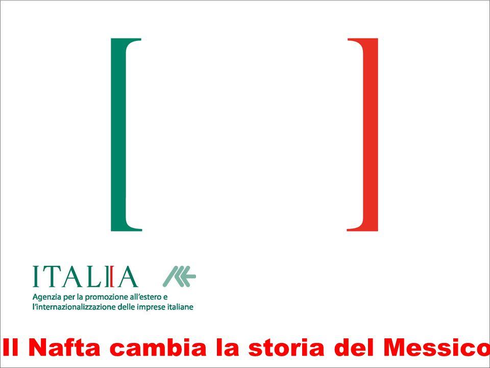 Il Nafta cambia la storia del Messico