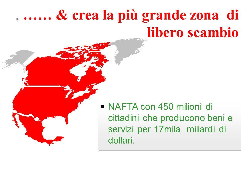 , …… & crea la più grande zona di libero scambio