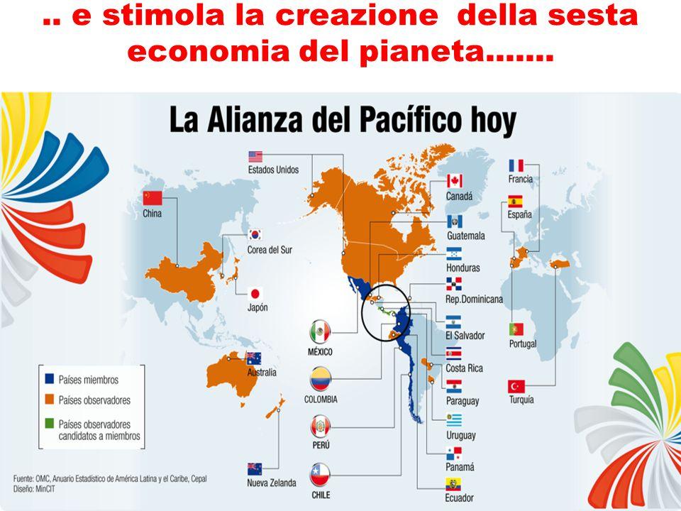 .. e stimola la creazione della sesta economia del pianeta.......