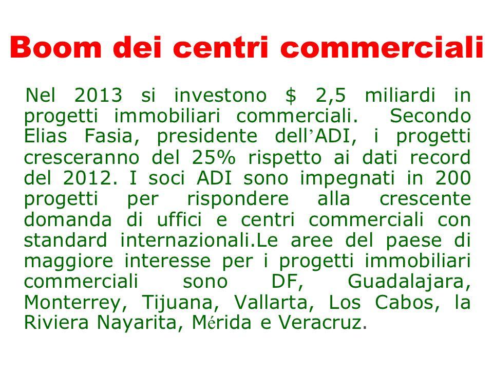 Boom dei centri commerciali