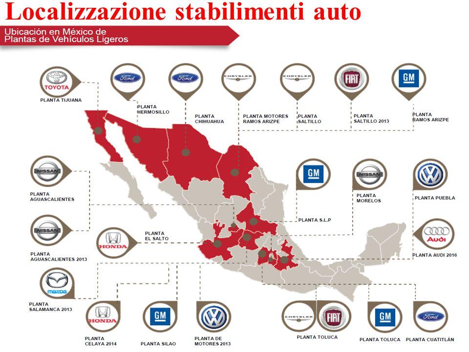 Localizzazione stabilimenti auto