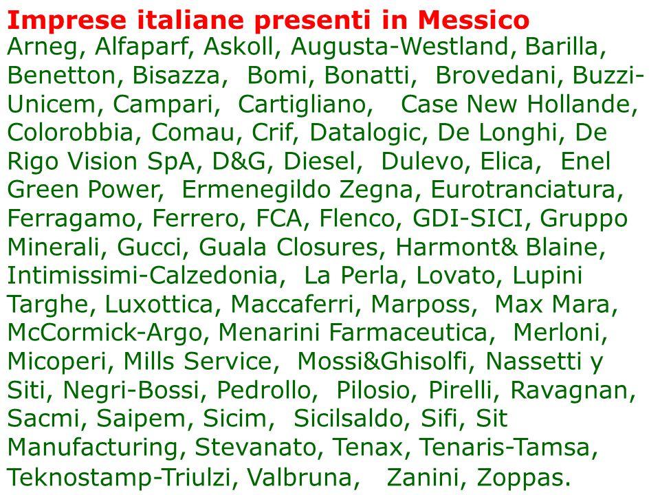 Imprese italiane presenti in Messico