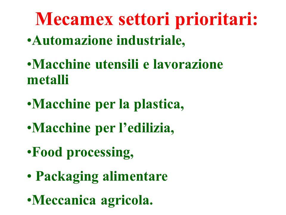 Mecamex settori prioritari: