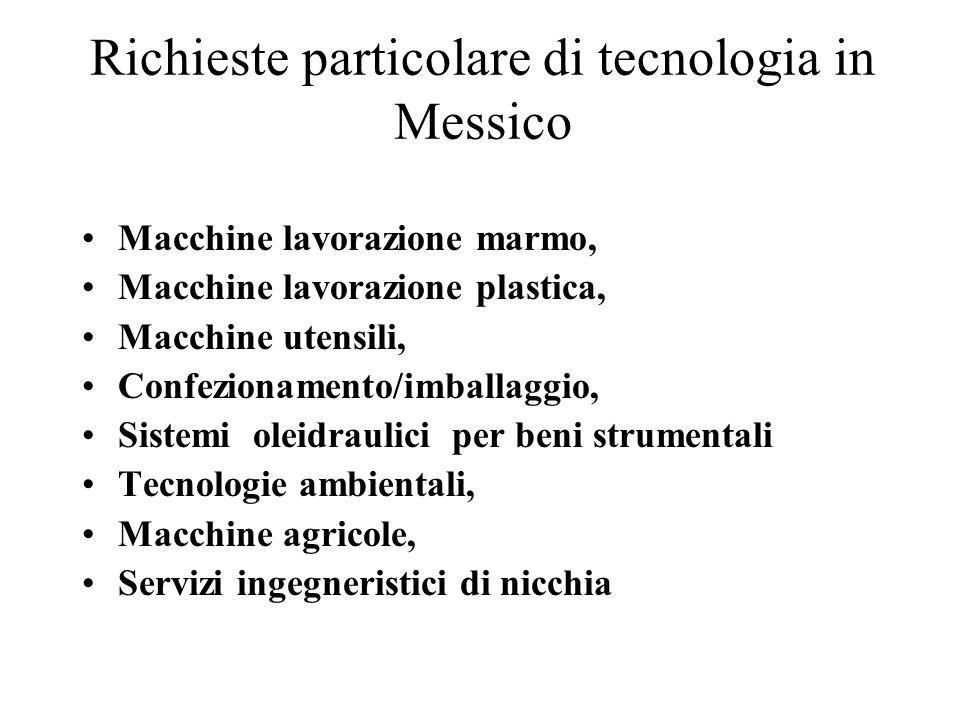 Richieste particolare di tecnologia in Messico