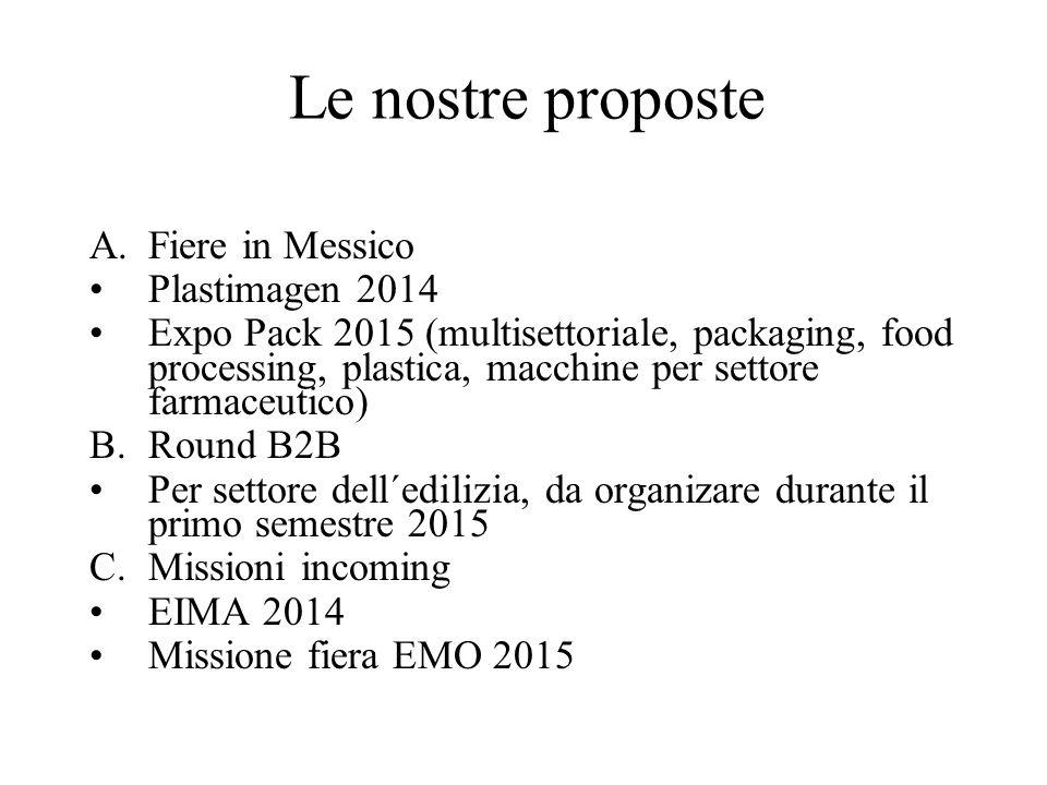 Le nostre proposte Fiere in Messico Plastimagen 2014