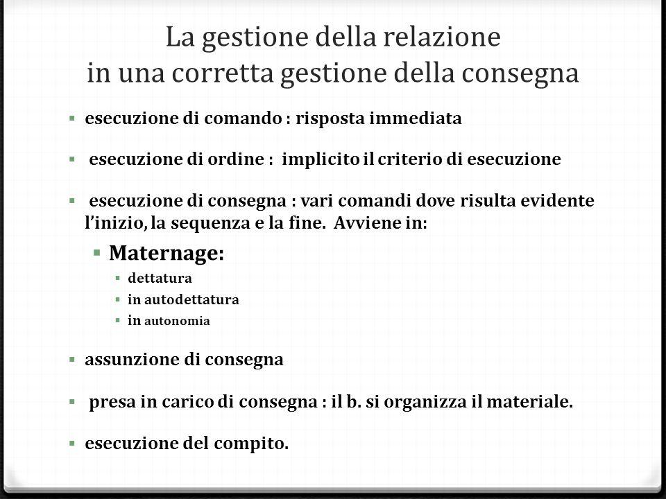 La gestione della relazione in una corretta gestione della consegna
