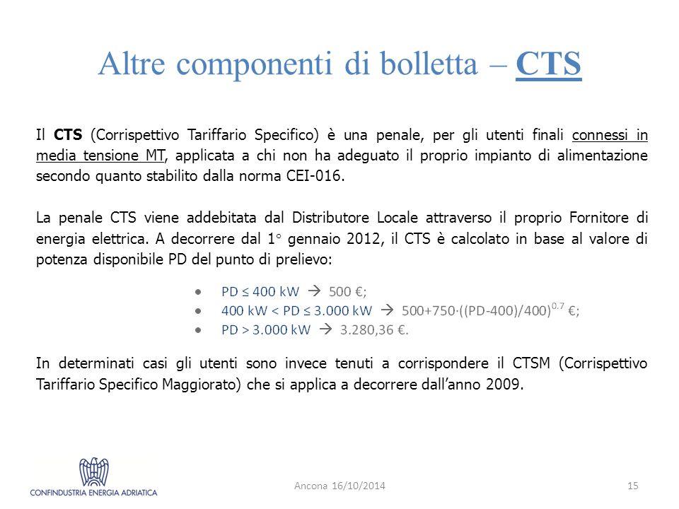 Altre componenti di bolletta – CTS