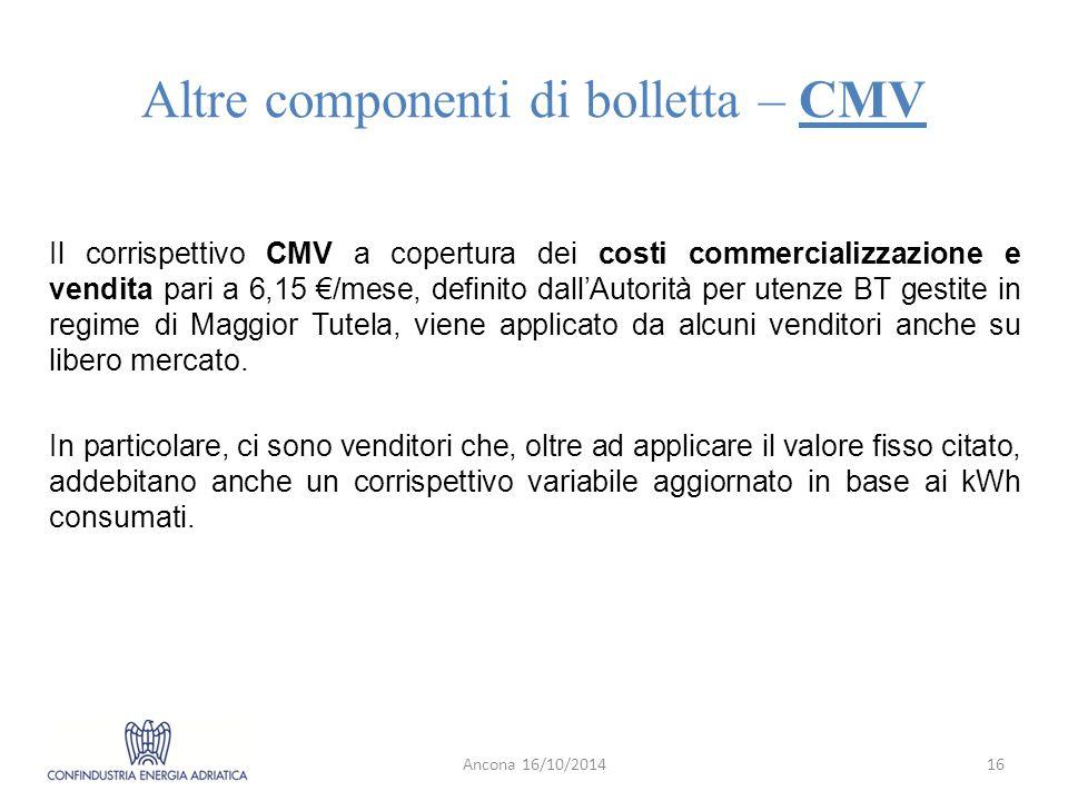 Altre componenti di bolletta – CMV