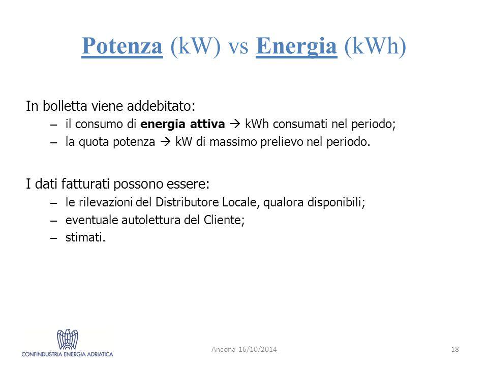 Potenza (kW) vs Energia (kWh)