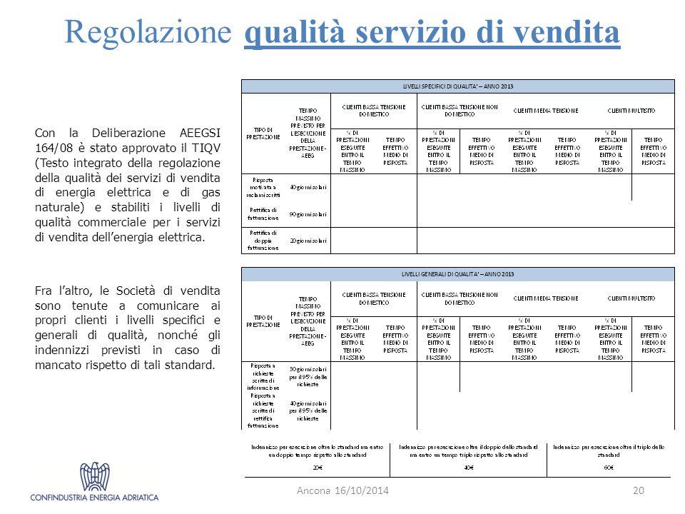 Regolazione qualità servizio di vendita